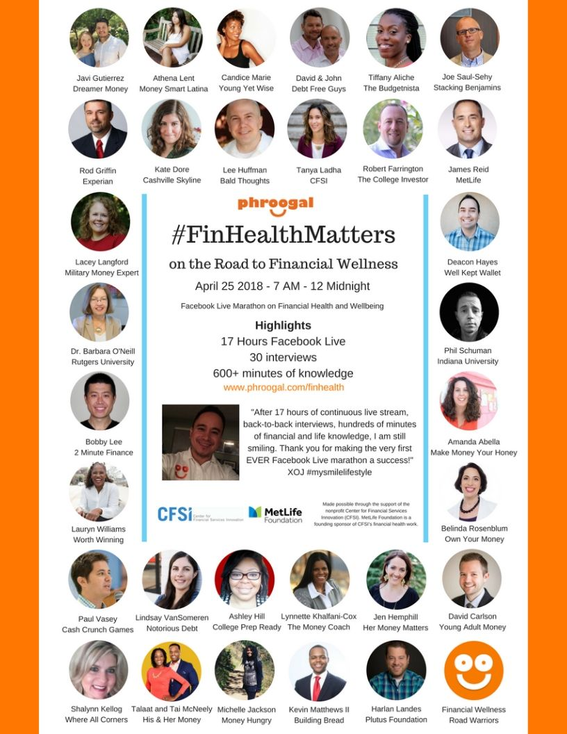 Phroogal Financial Health Matters Day Results