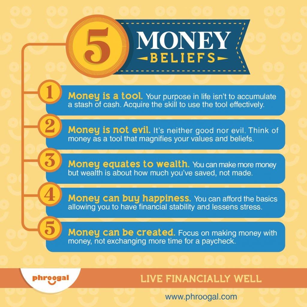 5 money beliefs phroogal