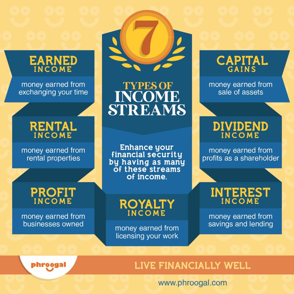 phroogal-7-income-streams